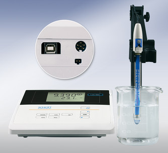 Medidores Serie Lab 8xx